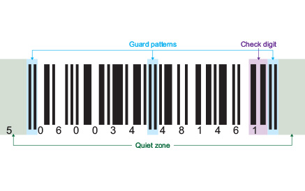 A-Closer-Look-at-1D-Barcodes