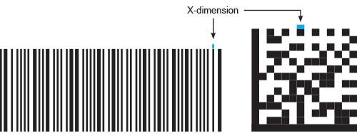 コードサイズの範囲と x 寸法