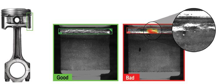 Automotive Industry Defect Detection