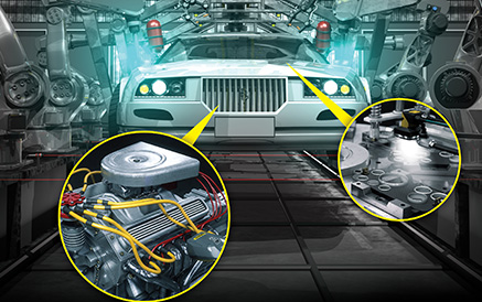 Automotive Solutions Guide Blog