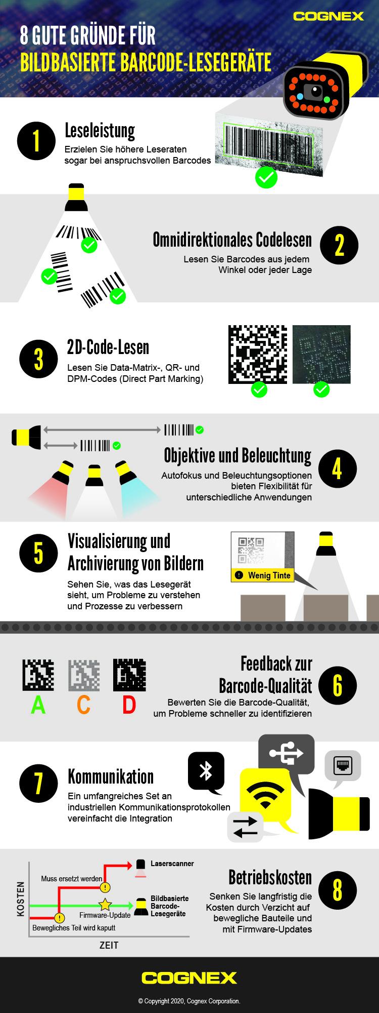 8 gute Gründe für Barcode-Lesegeräte Infografik