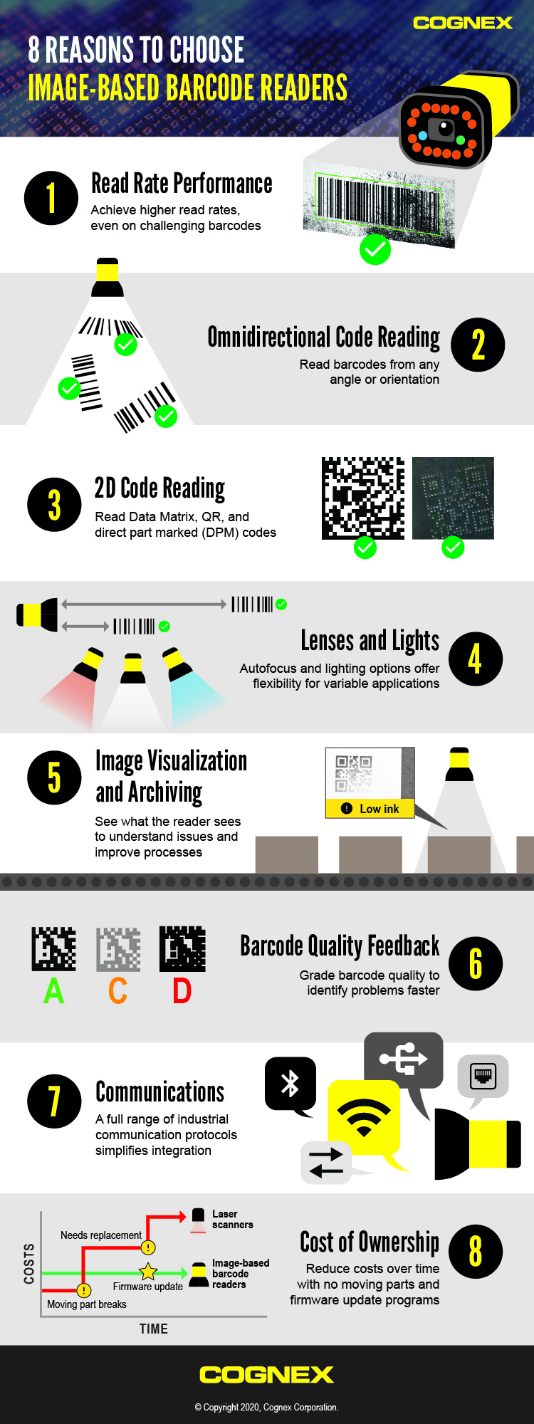 8 Reasons to Choose Barcode Readers Infographic