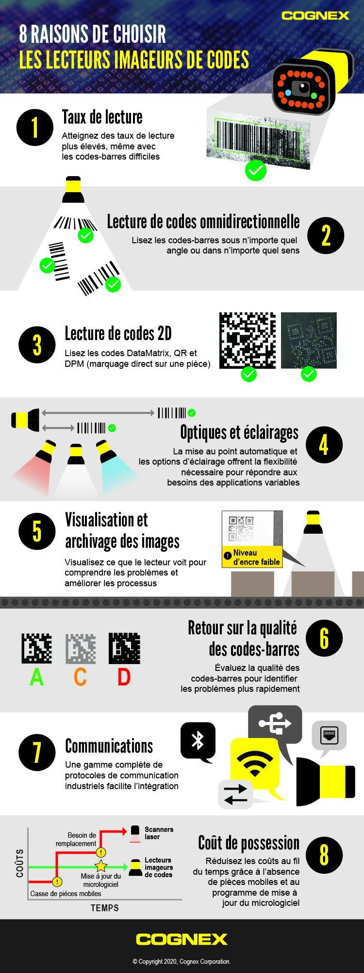 Infographie 8raisons de choisir les lecteurs imageurs de codes