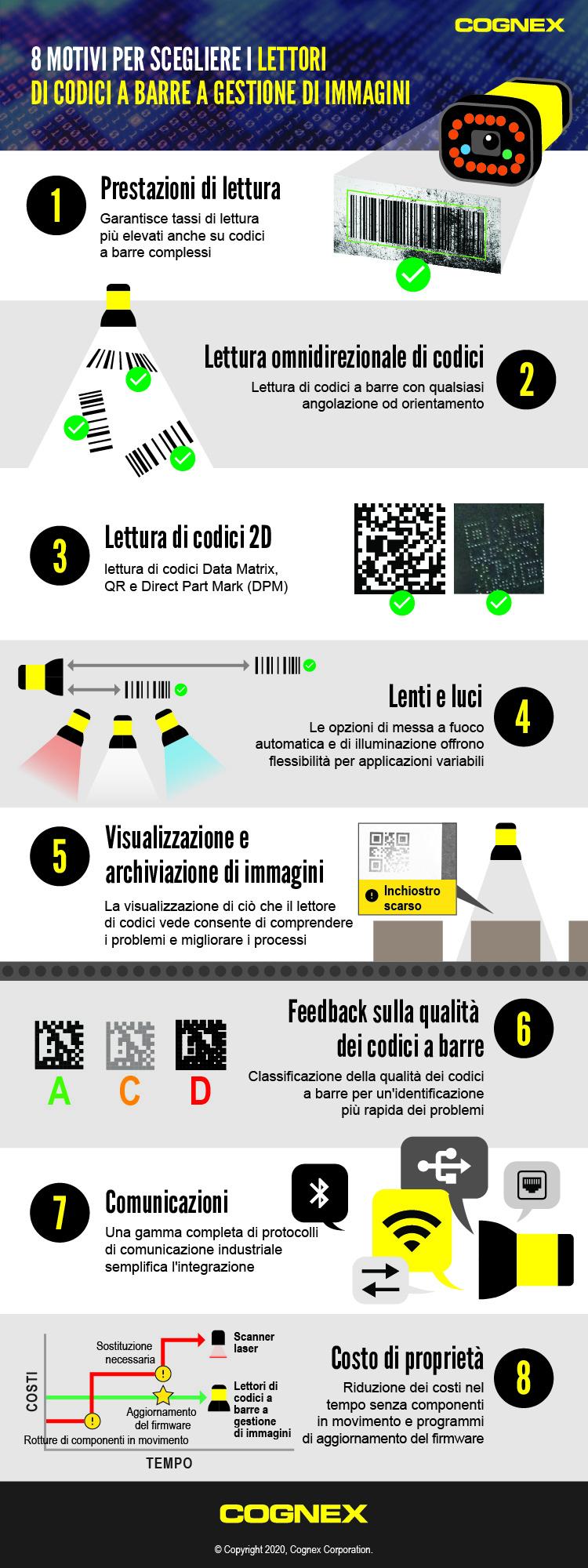 8 motivi per scegliere i lettori di codici a barre - Infografica