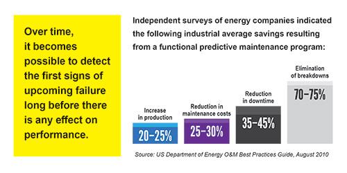 Energy_Surveys_Graphic_500x250
