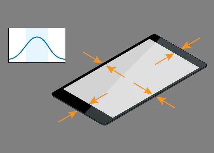 Consumer Electronics Cognex Testing Gauging