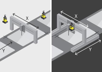 Glue Bead Dispensing Alignment