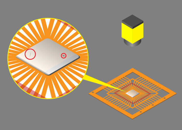 Semiconductor Inspection