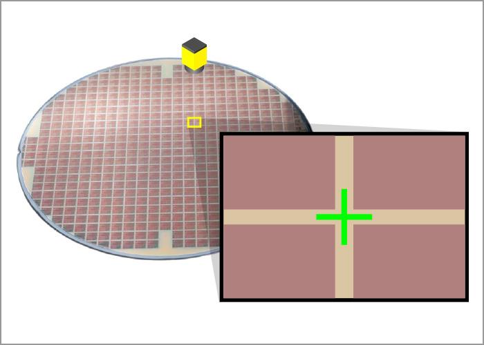 Wafer and Die Alignment