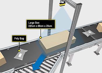 Inbound item categorization by 3D-A1000
