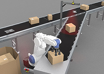 Ship Sorter Induction using picking robot and scanning system