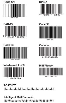 1D barcode symbologies