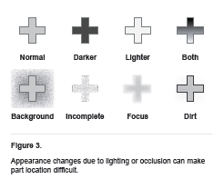 examples of lighting difficulties for part location with plus signs