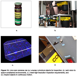 image examples of machine vision in difficult applications cylindrical objects, tight space, high speed