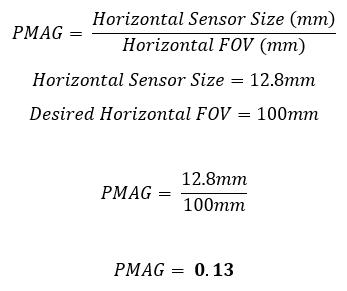 PMAG equation