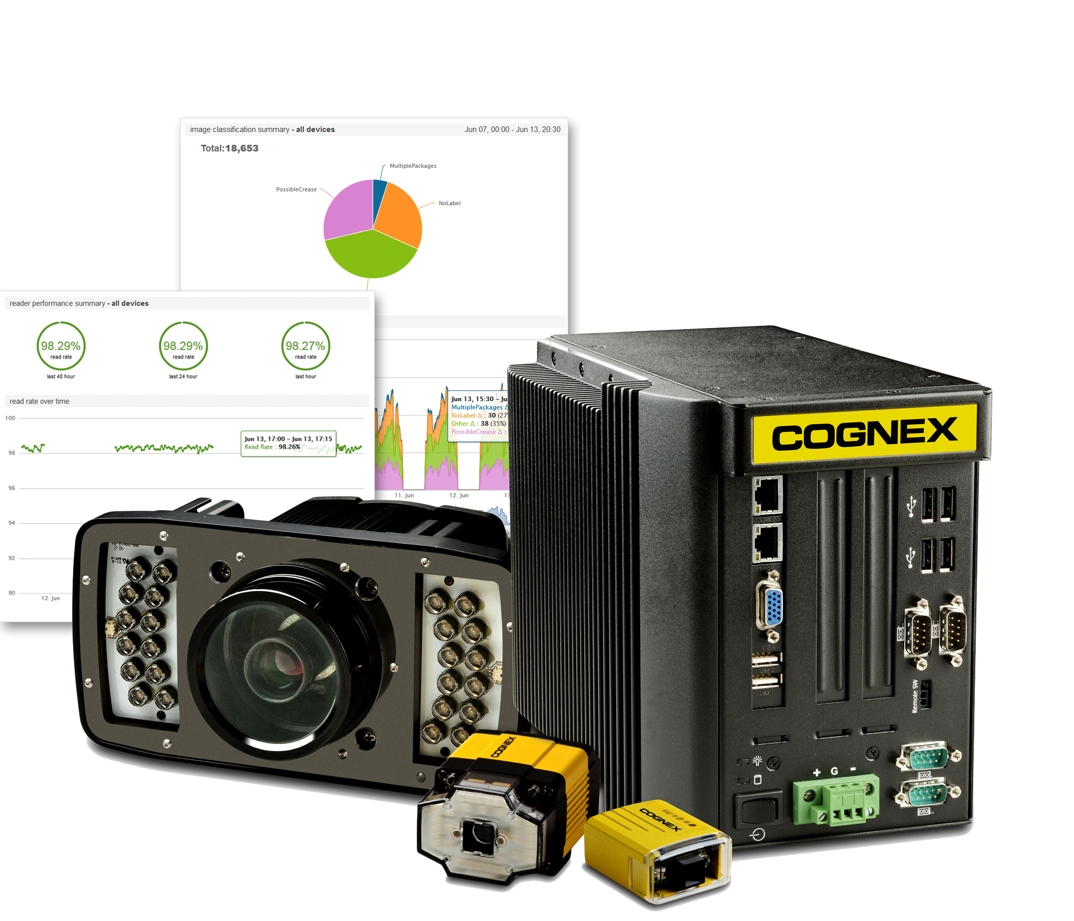 Cognex Explorer Real Time Monitoring (RTM) performance system