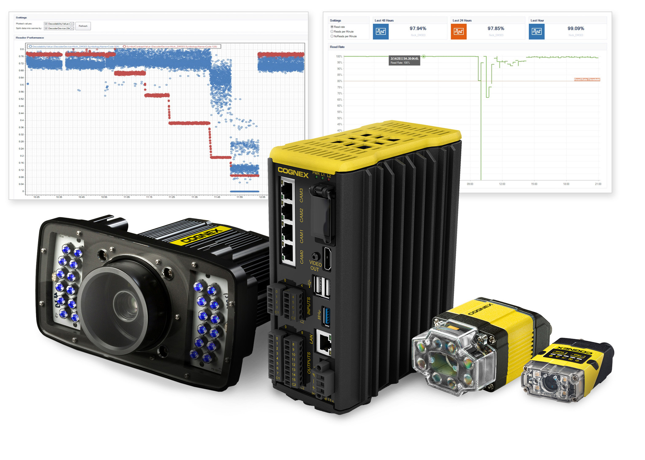 Cognex Real Time Monitoring