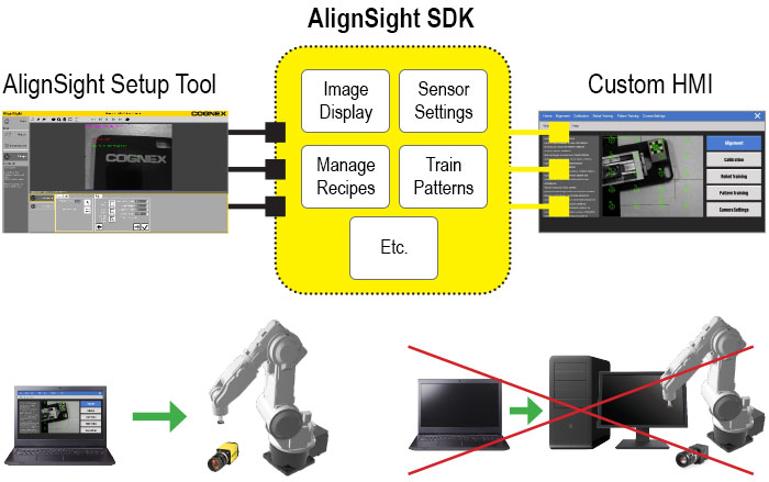 AlignSight flow diagram