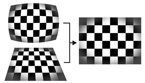 Checkerboard pattern