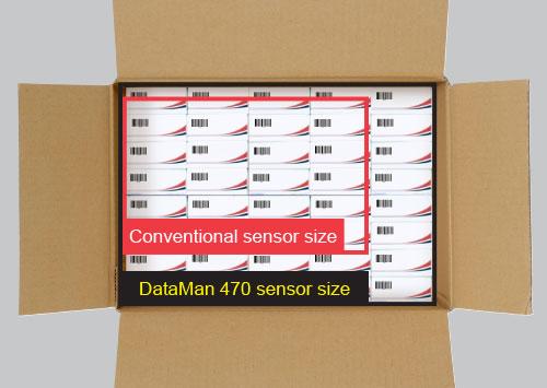 High Resolution Sensor scanning size vs conventional sensor