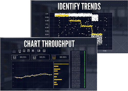Performance Feedback to identify trends and chart throughput