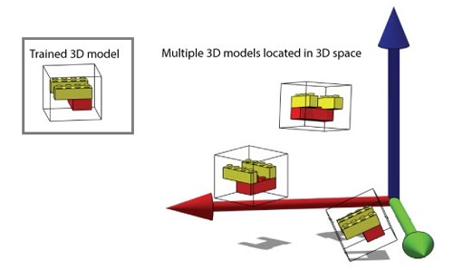 3D Align tool finding the orientation of parts in 3D space compared to reference part