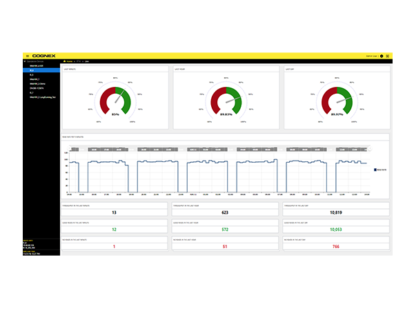 EI, edge intelligence software preview