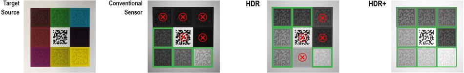 バーコード向け HDR+ - 水平
