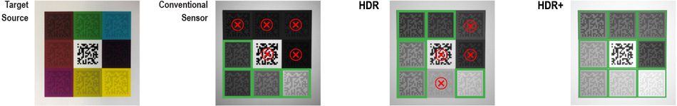 ID용 HDR+ - 수평 방향