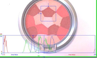 Histogram tools on makeup pallet