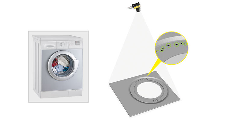 Area scan washing machine inspection