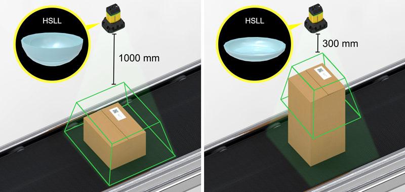 HPIT - Flüssiglinse für hohe Geschwindigkeiten