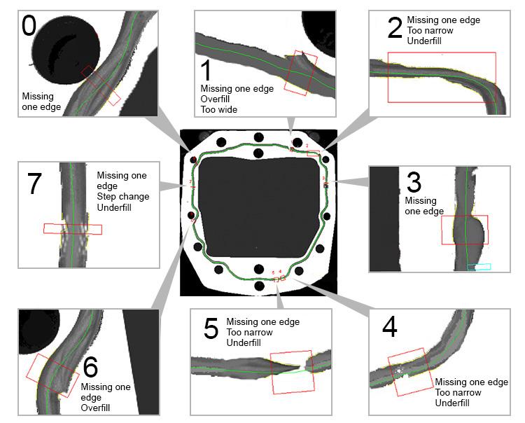 BeadInspect bead inspection tool