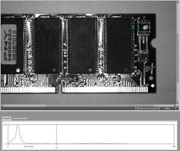 Histogram display identified component