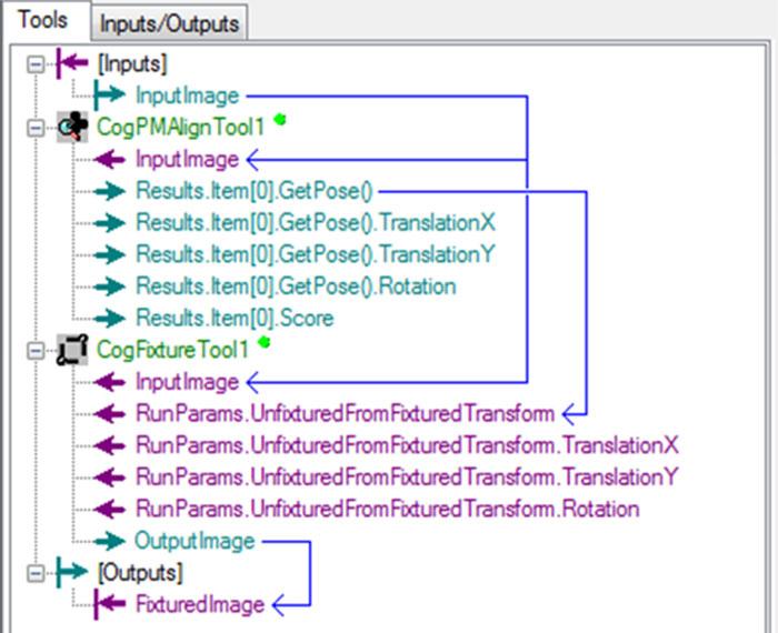 Fast application development