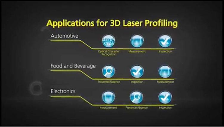 DS1000 3D Displacement Sensor Demo