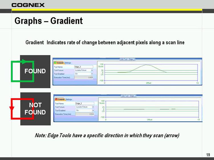 InSight EasyBuilder  Presence  Absence Tools
