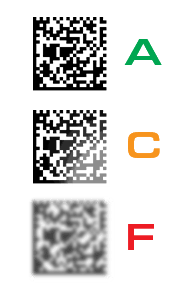 A C F graded 2d barcodes