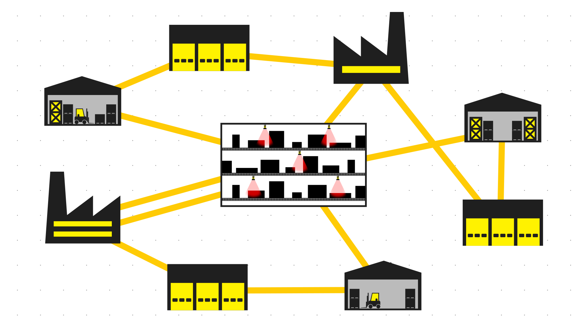infographic of connected warehouses and factories