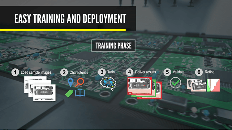 ViDi Deep Learning for the Electronics Industry training and deployment phases